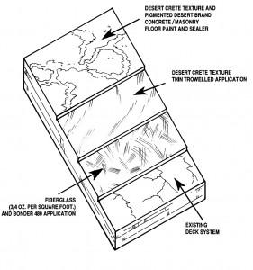 flex_Waterproof_deck repair care