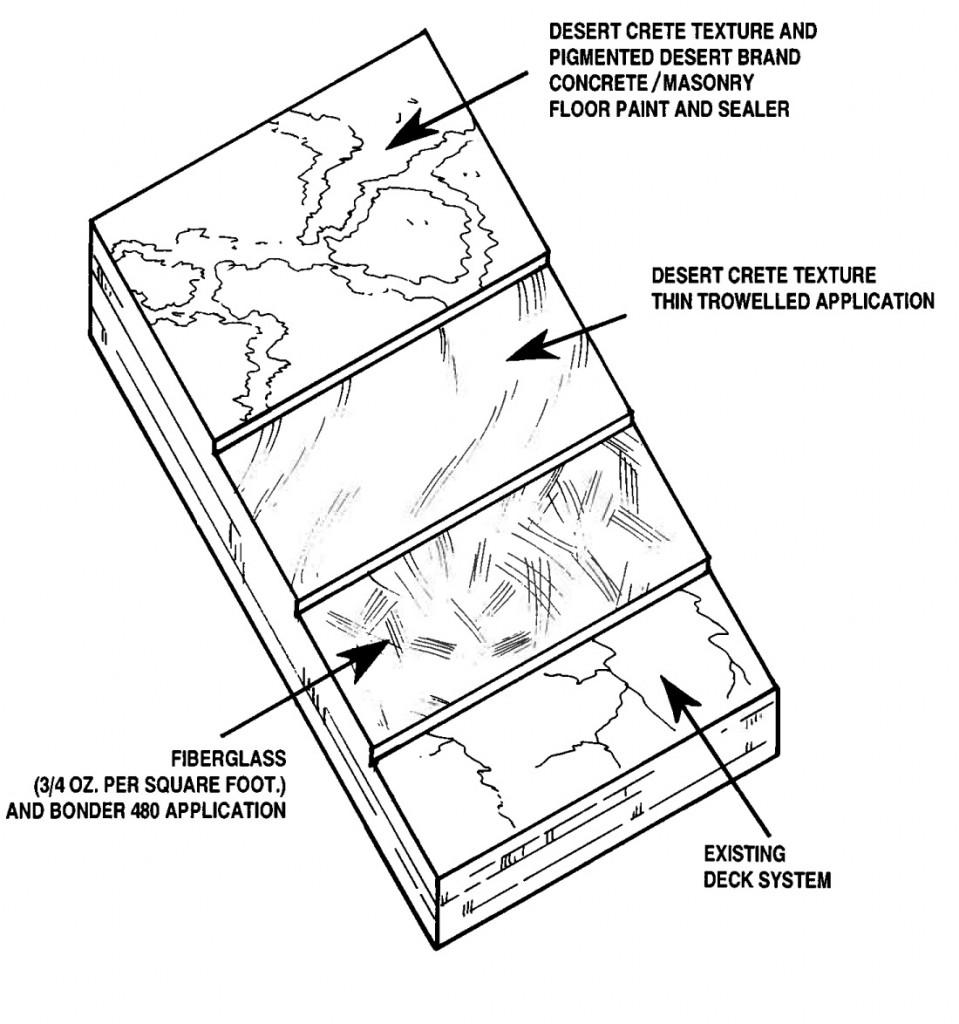 waterproofing decks_flex system