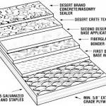 map of deck coating in Newport Beach