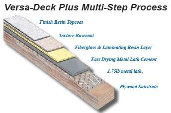 Deck Coating Companies Prestige Deck Coating
